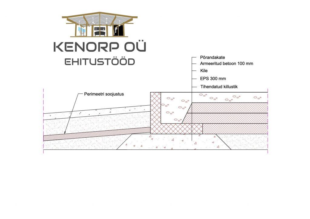 Kenorp OÜ Plaatvundamendi ehitus